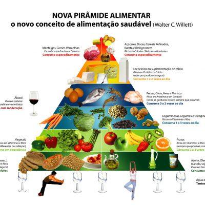 piramide-alimentar